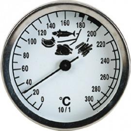 teplota -0 C - 300 ° C